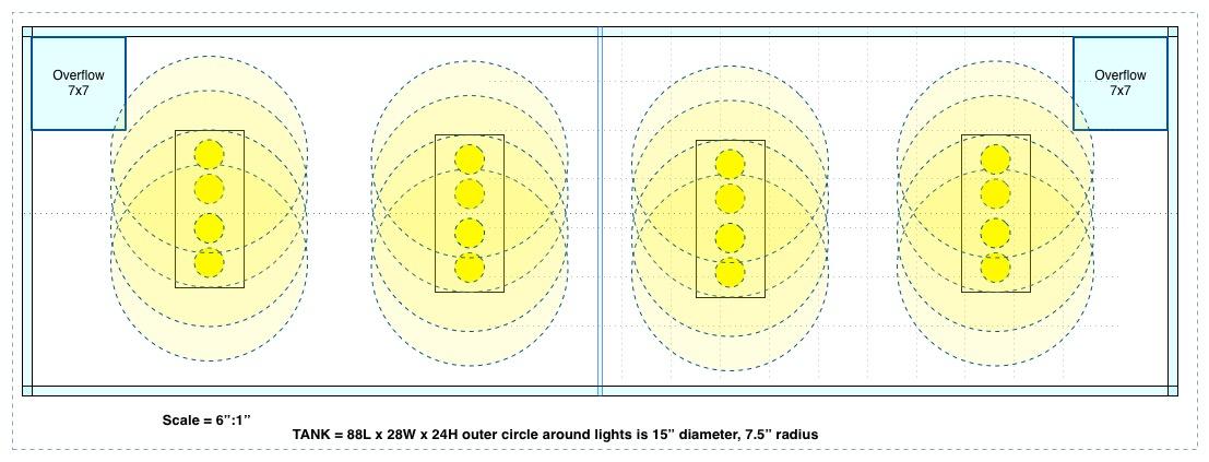 rev2_lights_4x52.jpg